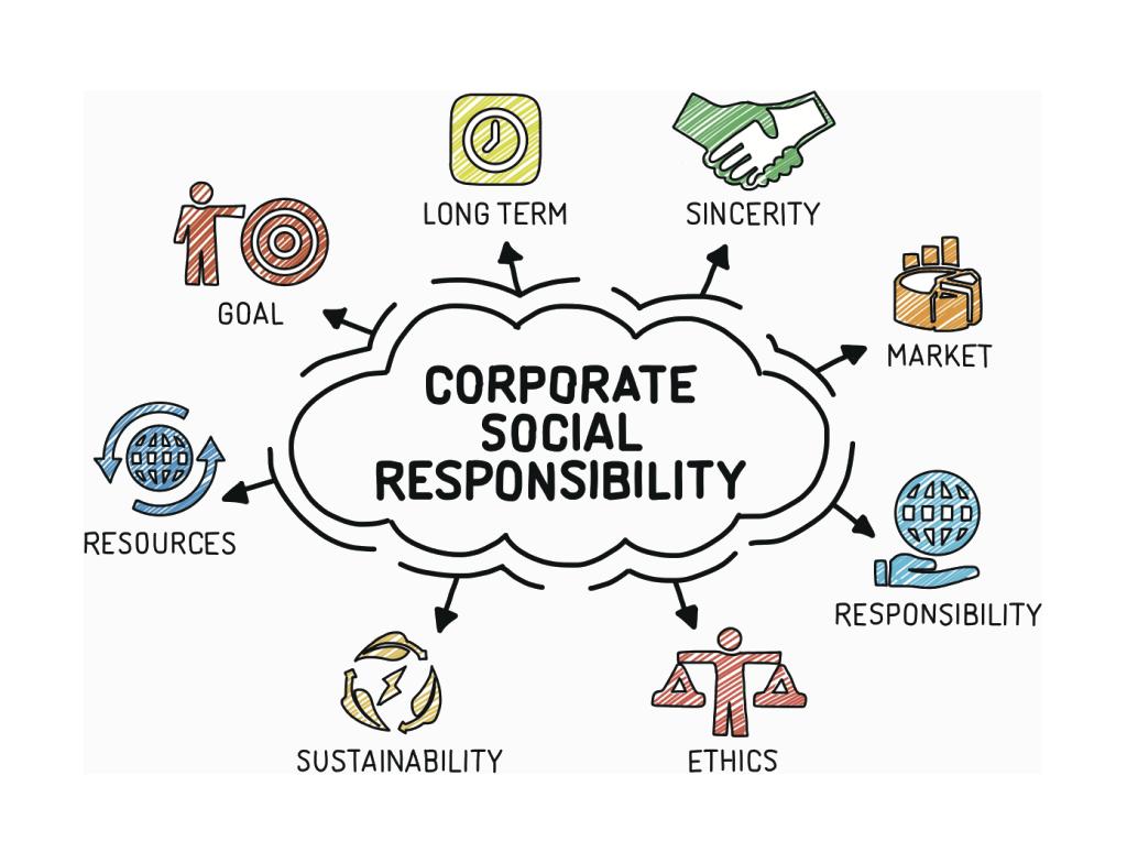 Corporate-Social-Responsibilities